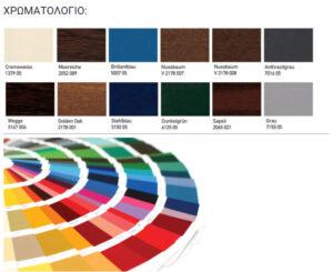 Υπερανθεκτικά χρώματα για προφίλ αλουμινίου
